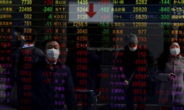 ตลาด หุ้นได้รับผลกระทบจากพันธบัตรวิปแลช